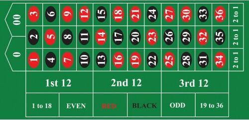 Good betting sites
