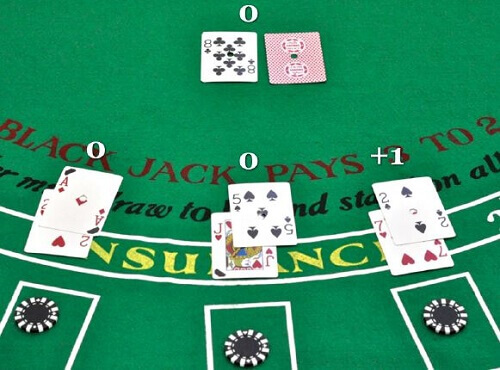 Card Counting a How to guide