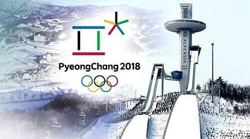 Australia Winter Olympics